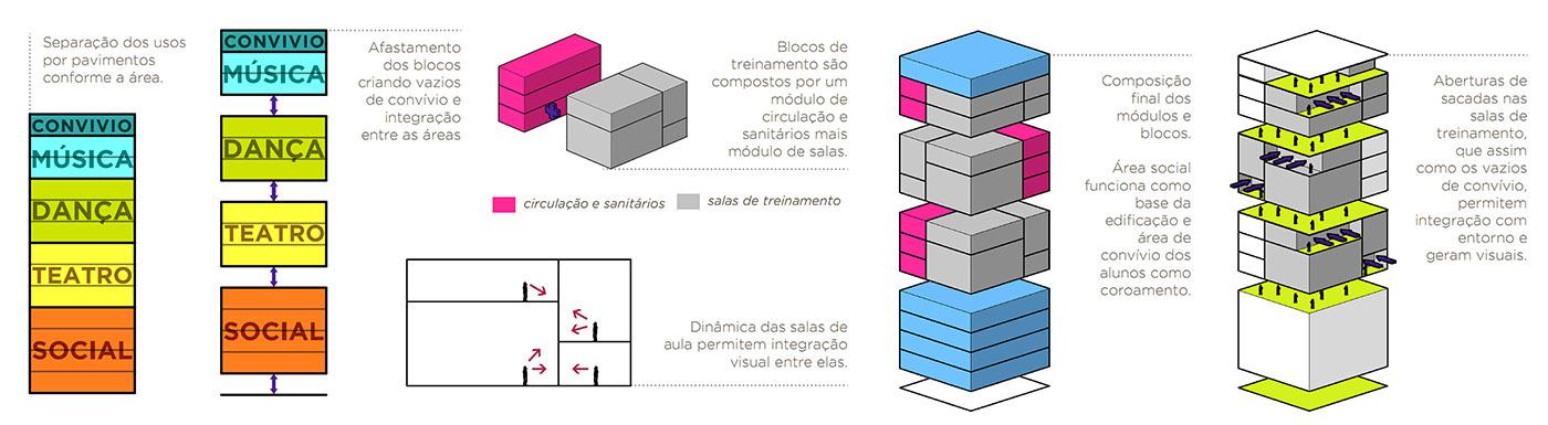muta arquitetos_escola de danca musica e teatro 03